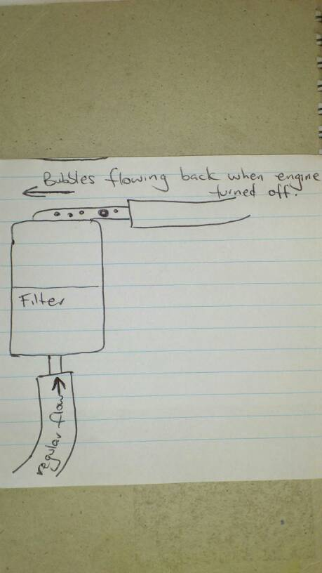 Simple fuel filter query