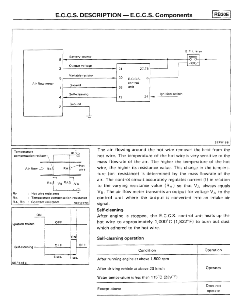 7 rb30 efi conversion vl rb30 wiring diagram at edmiracle.co