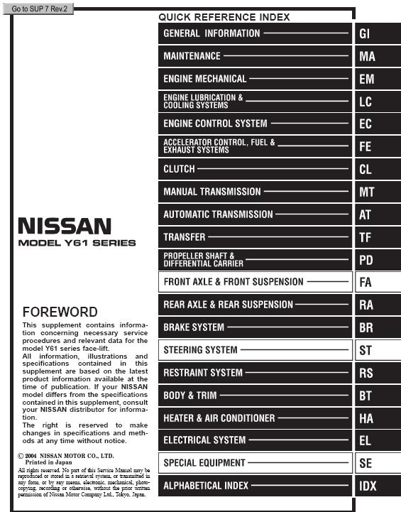 Nissan Patrol GQ workshop manual