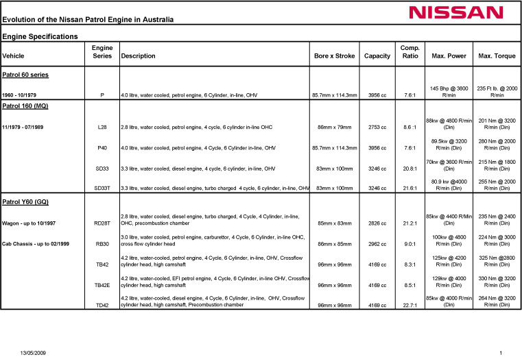 nissan l28 engine diagram get free image about wiring diagram